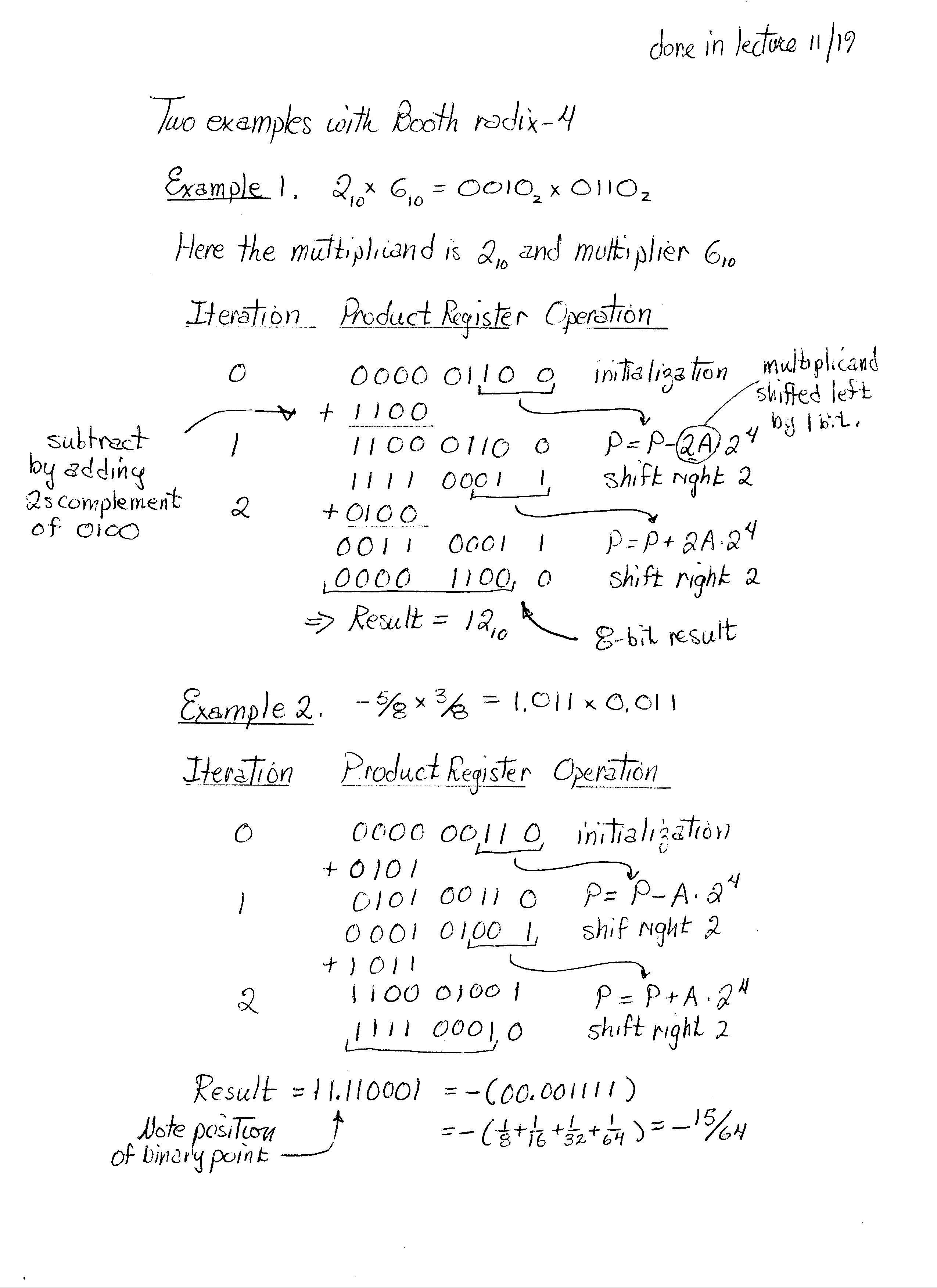 Binary Adder Subtractor Circuit And Examples With 2s Trending News Bit